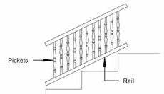 Vinyl Colonial Railing System