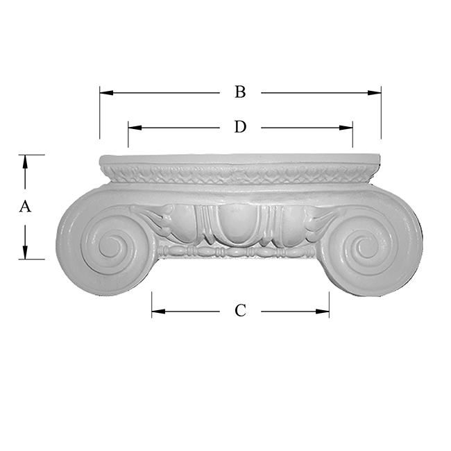 Roman Ionic Decorative Capital Dimensions